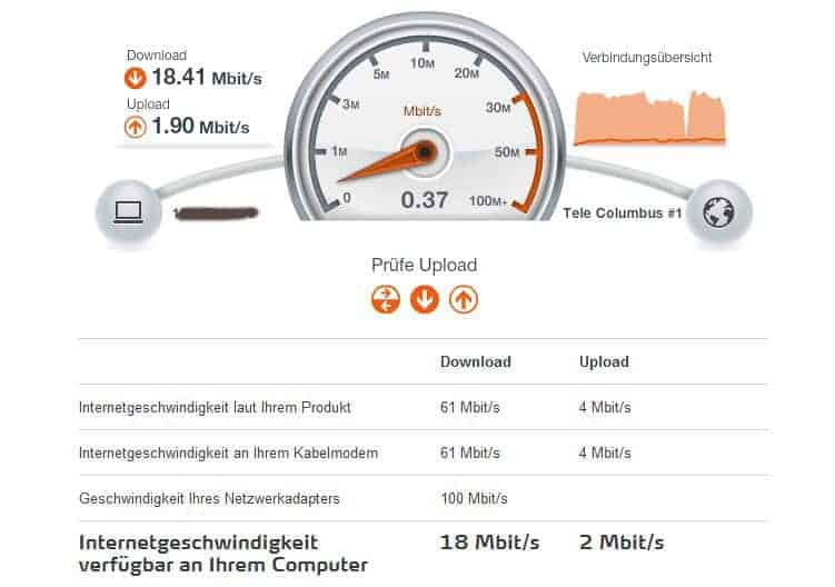 Tele Columbus Internet Speed Test